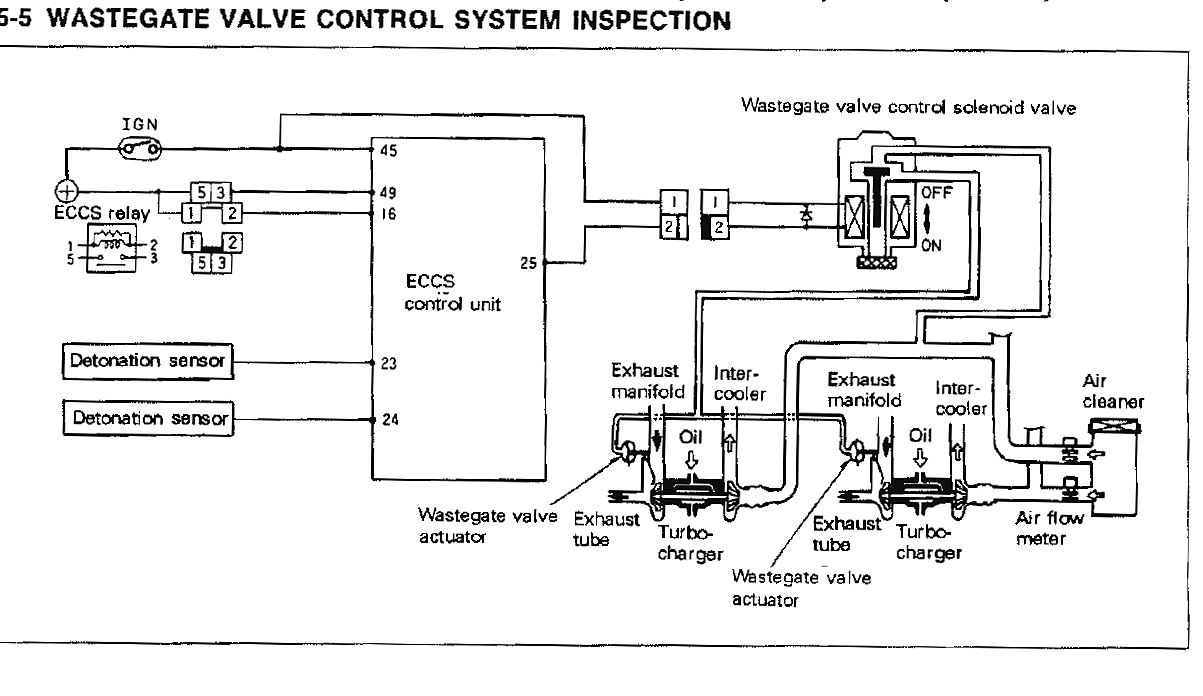RB26%2BWastegate%2BValve%2BControl%2BSolenoid%2BDiagram rb26 wiring diagram rb26 wiring harness diagram \u2022 wiring diagrams little flying fighter alarm wiring diagram at crackthecode.co