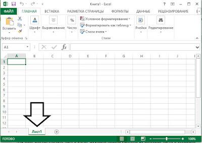 Как создать, копировать, переименовать, удалить, скрыть и отобразить лист в Excel