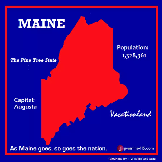 An outline of the state of Maine and important facts