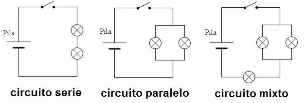 Circuito Electrico En Serie : ElectrÓnica y circuitos circuito elÉctrico