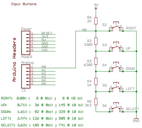 embedded system engineering arduino 16x2 lcd keypad shield. Black Bedroom Furniture Sets. Home Design Ideas