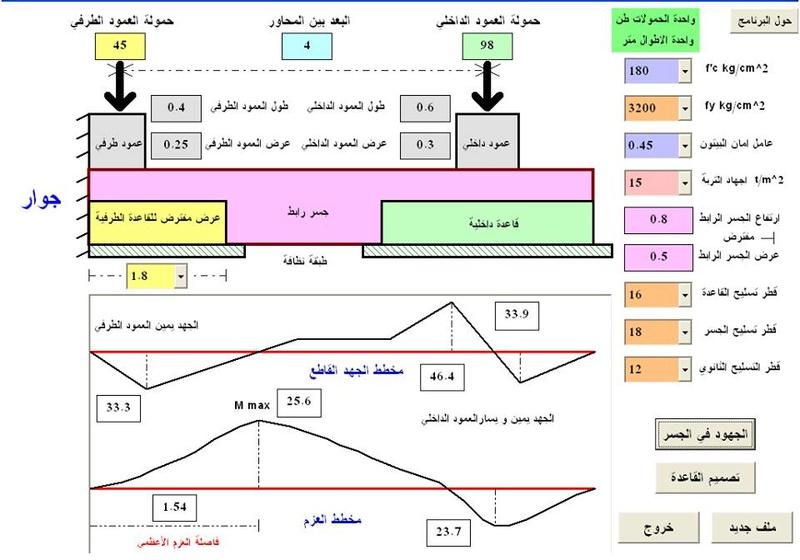 برامج لتصميم عناصر المنشأت الخرسانية بدون مجهود