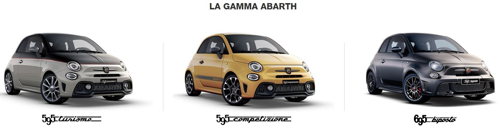 gamma abarth 595