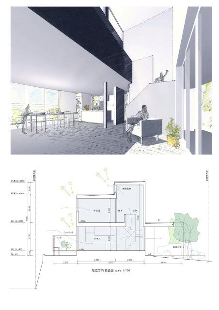 段状シルエットの中に立体的な空間を持つ住まい 断面計画 内観イメージ