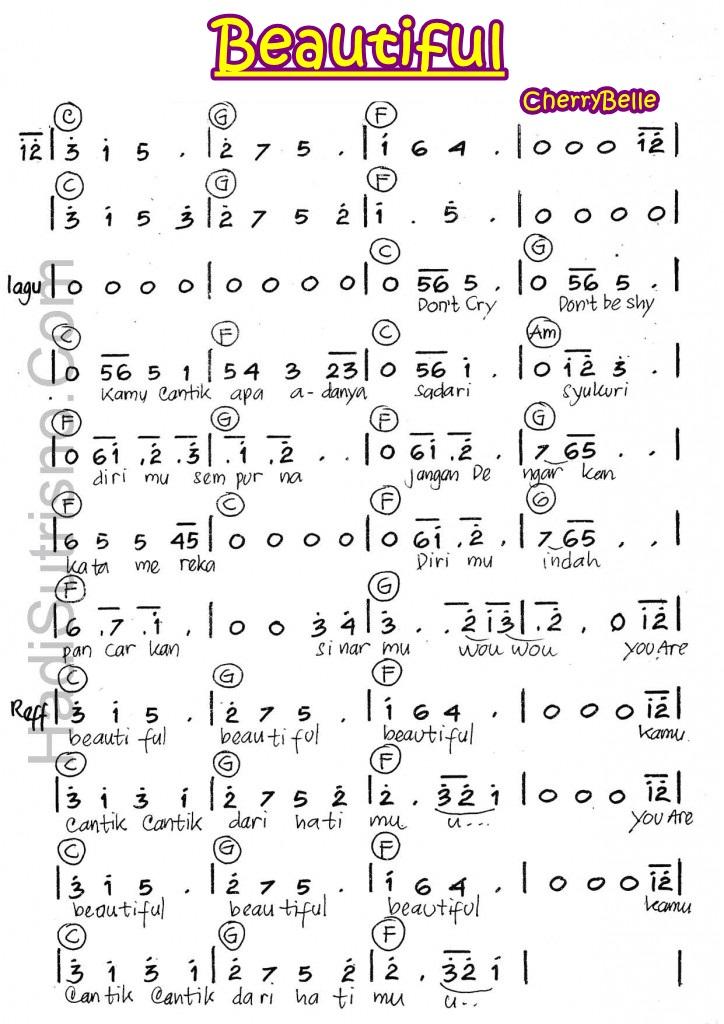 Kunci Piano Balonku : kunci, piano, balonku, Kunci, Pianika, Balonku