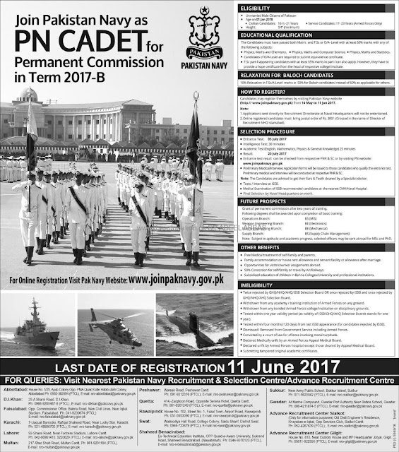 Jobs in Pakistan Navy Join Pakistan Navy as PN Cadet