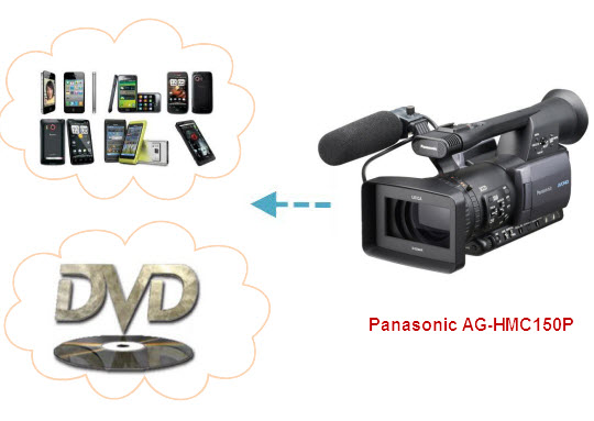 Flawlessly Convert Panasonic AG-HMC150P AVCCAM MTS to MP4