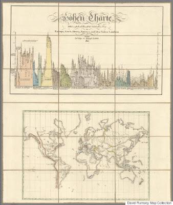 Κατεβάστε δωρεάν πάνω από 71.000 ιστορικούς χάρτες