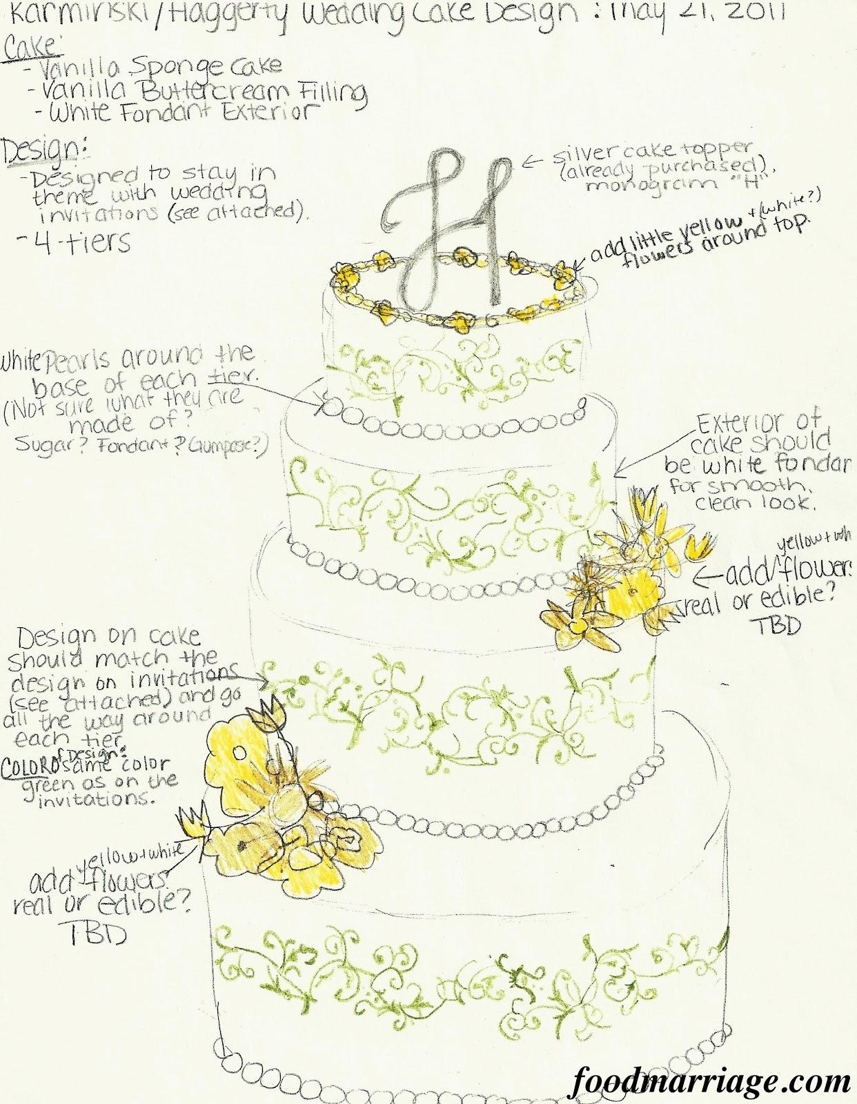 Wedding Cake Design Idea Food Marriage
