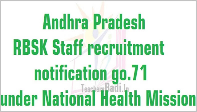 AP RBSK Staff,recruitment,National Health Mission