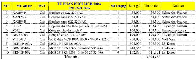Tu-phan-phoi-MCB-100A