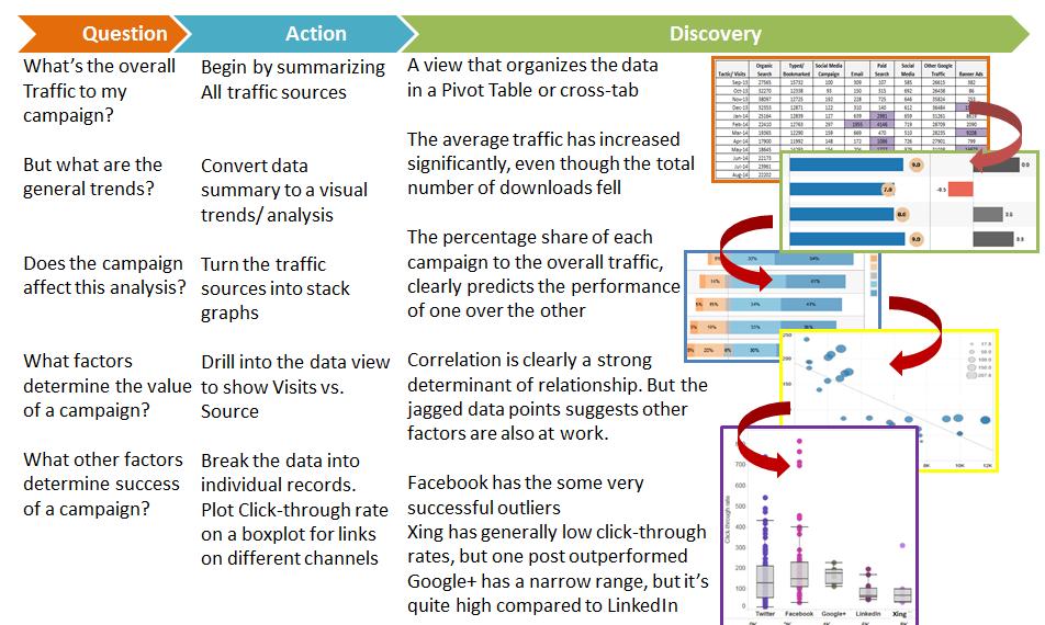 data story telling framework