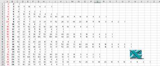 VBA: Conjetura de Collatz y Excel