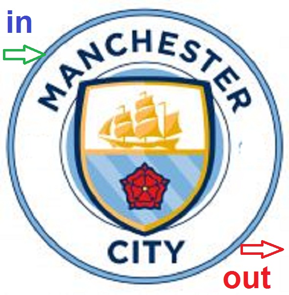 Manchester City football transfer news. Who joins in or join another club