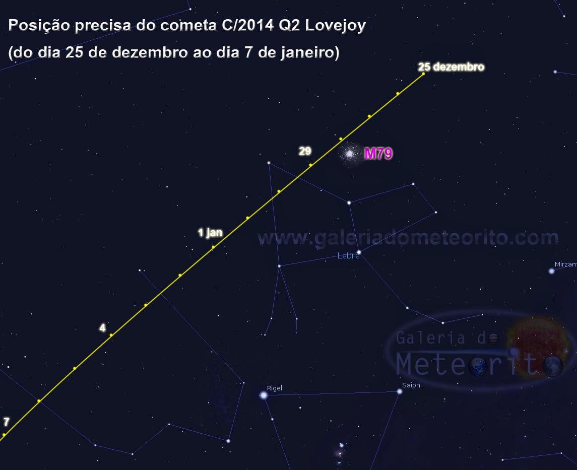 Posição do cometa C/2014 Q2 Lovejoy no céu