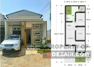Rumah Minimalis Sederhana 6x12 1 Lantai Desain Rumah Minimalis