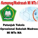 Juknis BOS Madrasah 2020 Kemenag PDF  MI, MTs dan MA