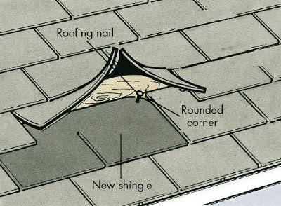 Leak Repair Leaks Roofing Roof Roofer Roof Roofing Roof