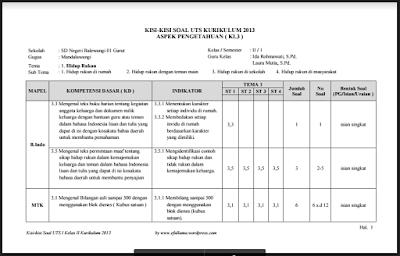 Kisi Kisi Soal UTS Kelas 2 Kurikulum 2013 Semester 1 2017/2018