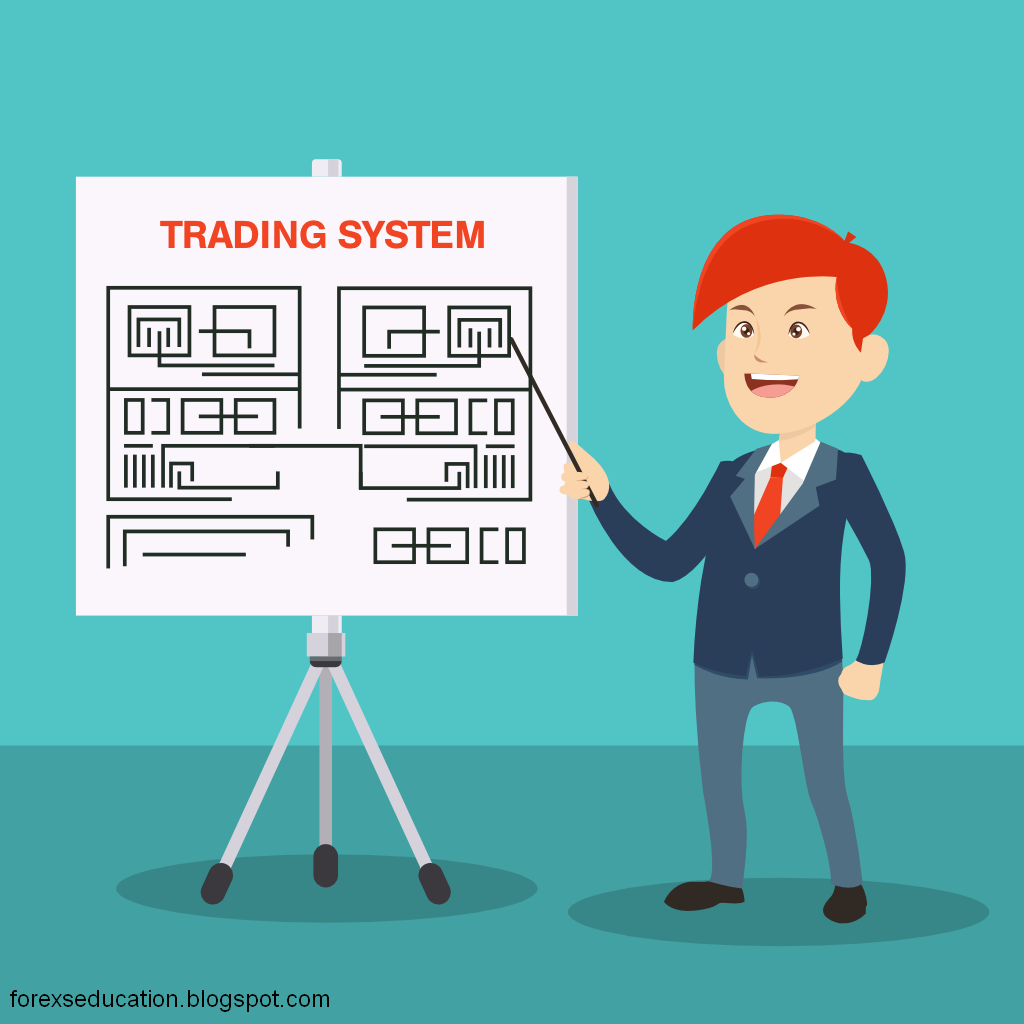 How to develop a trading system