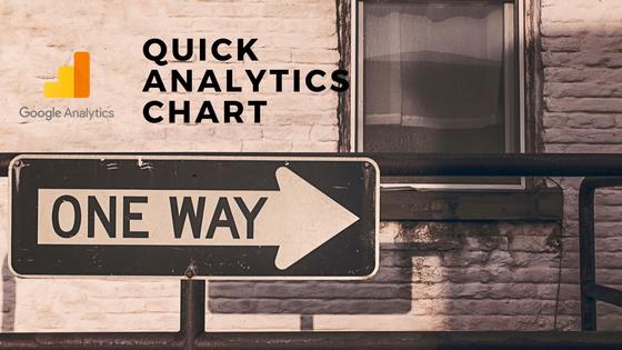 Quick Analytics Chart