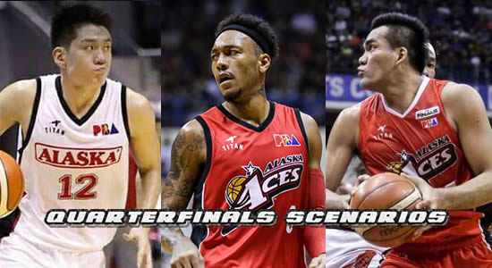 List of Scenarios for Alaska in the Quarterfinals 2018 PBA Philippine Cup