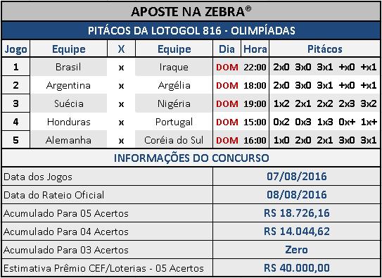 LOTOGOL 816 - PALPITES / PITÁCOS DA ZEBRA 02