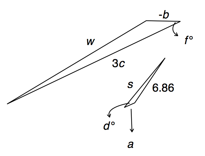 Cool Math Stuff: Problem of the Week Day 4: Week of 7/15