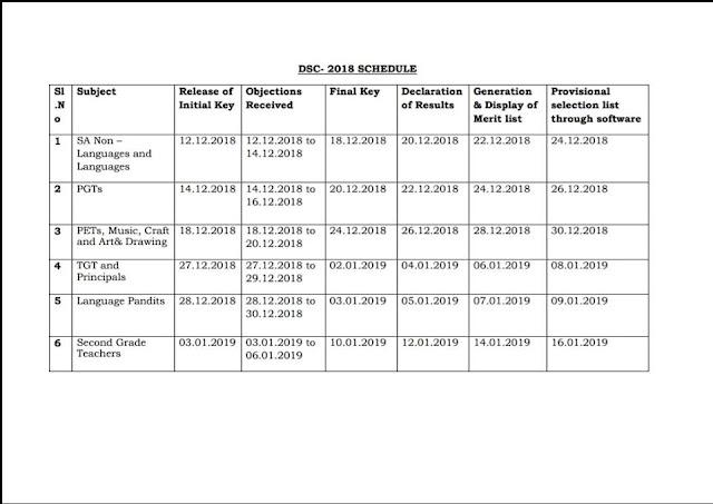 AP DSC TRT TET cum TRT 2018 Examination Schedule