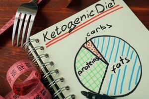 6 Efek Samping Diet Ketogenik yang Mungkin Terjadi Pada Anda, 15 Bahaya Diet Ketogenik Bagi Tubuh yang Jarang Diketahui, 6 Hal yang Terjadi Pada Tubuh Saat Melakukan Diet Ketogenik