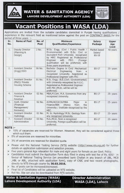 Government Jobs in WASA Lahore for different Posts