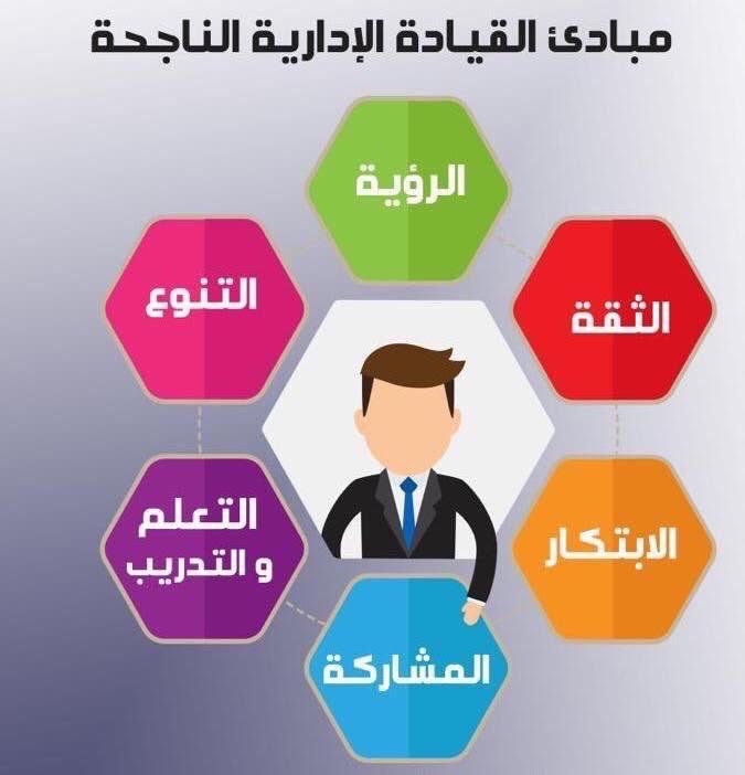 مبادئ القيادة الإدارية الناجحة