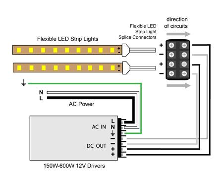 wiring diagram for led strip light vlightdeco trading     led        wiring    diagrams for 12v    led    lighting  vlightdeco trading     led        wiring    diagrams for 12v    led    lighting