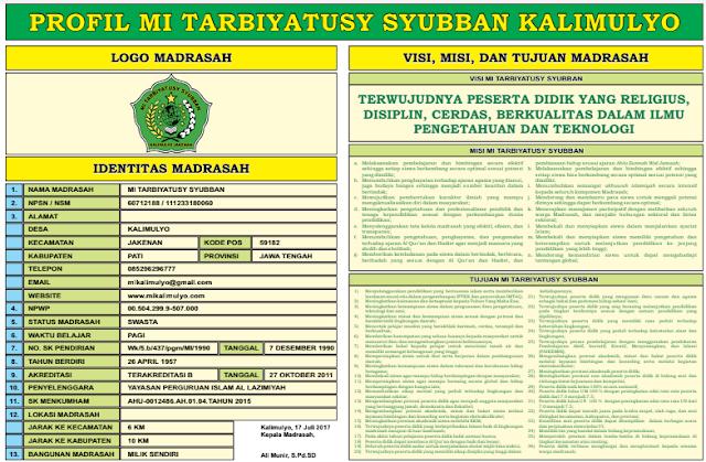 Contoh Papan Data Profil, Visi, Misi Sekolah Madrasah
