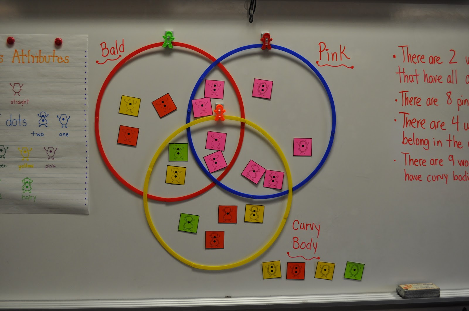 My Second Sense Do You Woozle Venn Diagram For Smartboard Kids Came Up To The White Board I Really Want A Tape Them They Were Sure Check That Each Wozzle Was Placed In Correct Spot