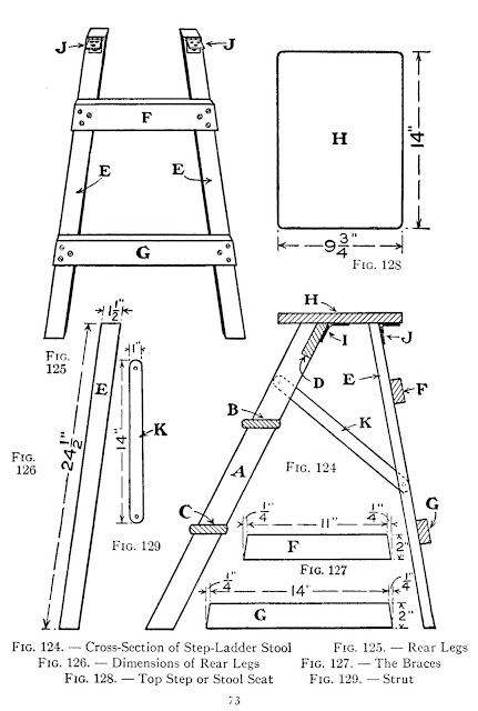 Folding step stool woodworking plan - How to make a step ladder stool - 4