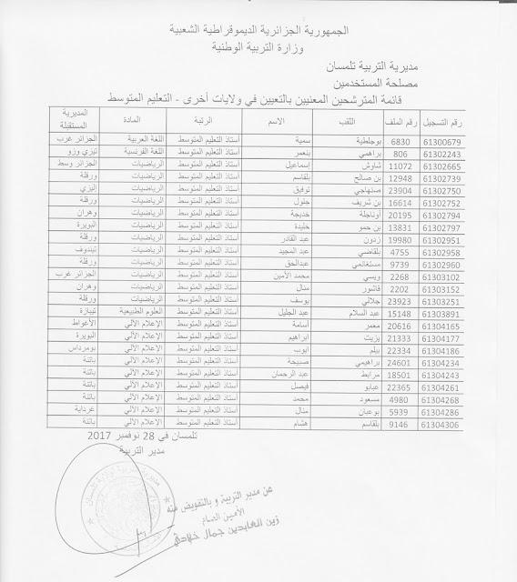 قائمة الاساتذة الاحتياطيين المعنيين بالتعيين في ولايات اخرى - تلمسان
