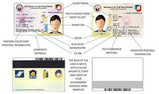 SSS UMID ID