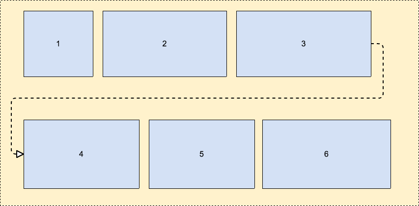 Android Developers Blog: Build flexible layouts with FlexboxLayout