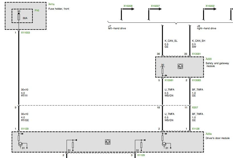 Beemer Lab: E60 Driver's Door: No power to windows, mirrors, remotelock, etc  Door Module fuse
