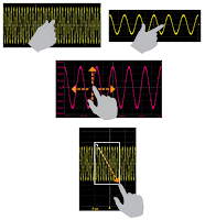 Pinch/unpinch traces to zoom in or out (top), drag waveforms to reposition them (center), or drag diagonally to create a new zoom trace (bottom)