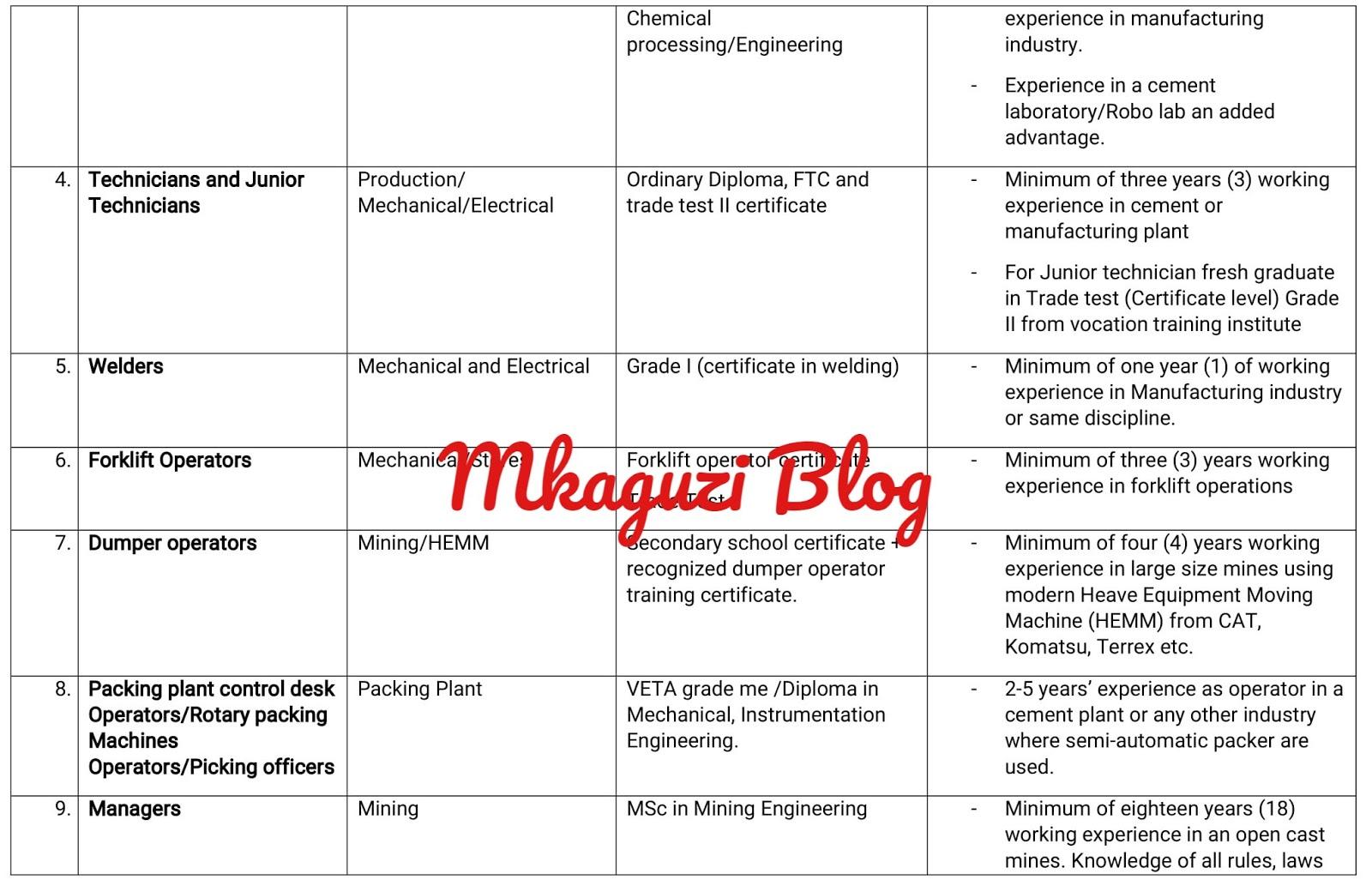 Dangote Cement Tanzania Jobs (30 Vacancies) | Ajira zetu - Zoom