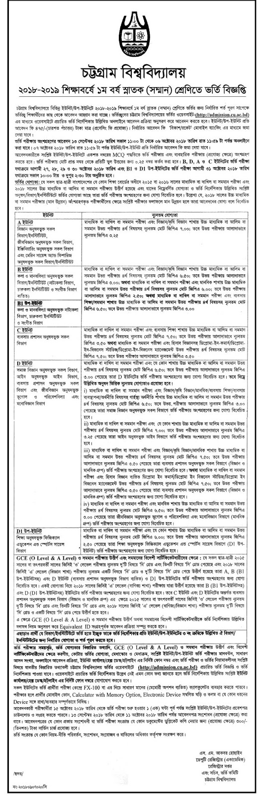 University of Chittagong Admission Test Circular 2018-2019