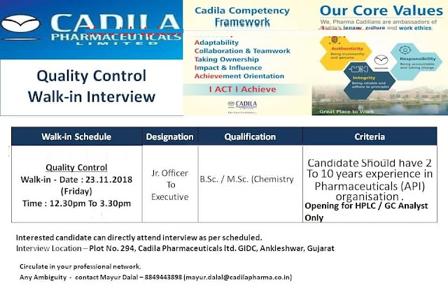 Cadila Pharmaceuticals Walk-In Interviews For Jr. Officer to Executive - QC at 23 November