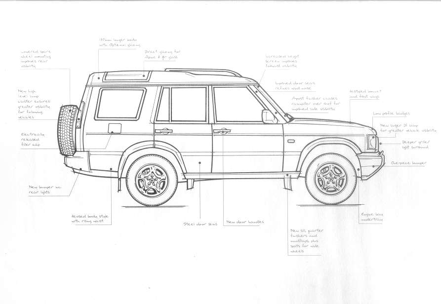 Land Rover Discovery Series II: Why?