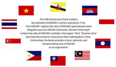 PSR's: Kerjasama Indonesia dengan Negara Kawasan ASEAN