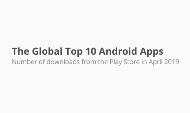 Most-used Apps of 2019 Worldwide #Infographic