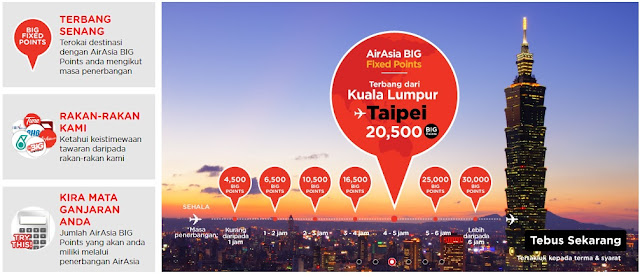 tebus point air asia