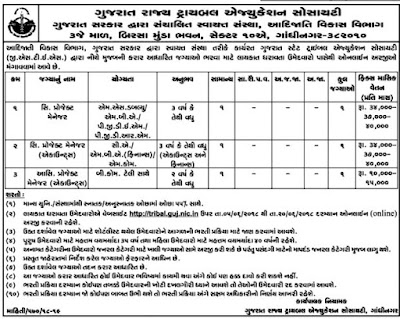 GSTES Recruitment 2018 Apply Online Manager & Assistant Project Manager Post