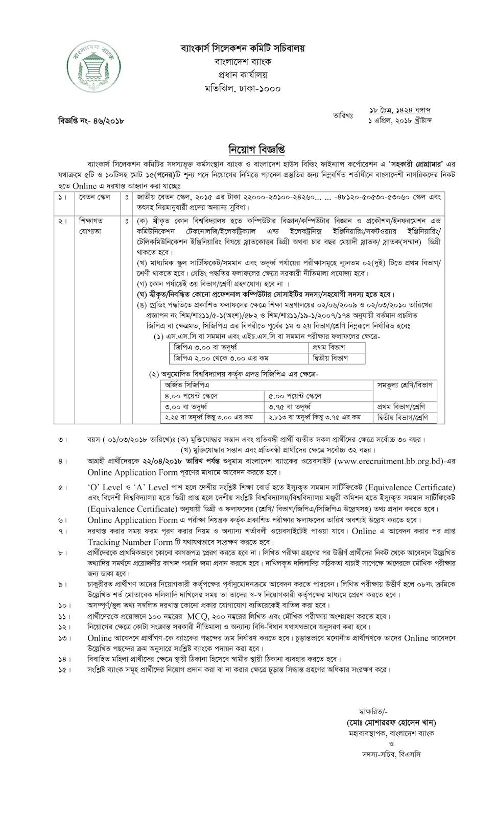 Karmasangsthan Bank and Bangladesh House Building Finance Corporation(BHBFC) Assistant Programmer Job Circular 2018